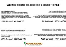 vantaggi fiscali del noleggio a lungo termine